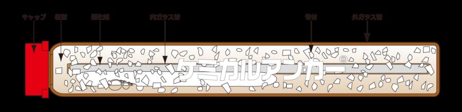 構造図 イメージ