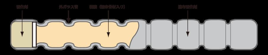 製品構造 イメージ