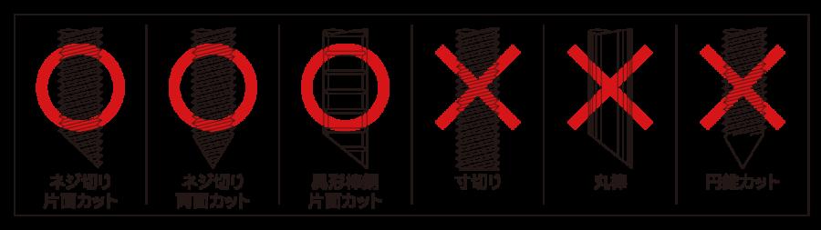 アンカー筋の形状 イメージ