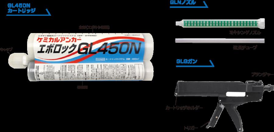 GL450Nシリーズ 製品構成 イメージ